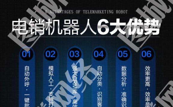 PHP电话机器人源码/电话机器人私有云部署/电销机器PHP系统源码/电话机器人开源源码