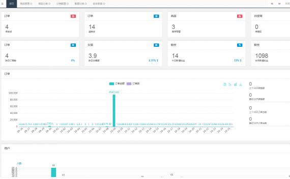最新正版CRMEBv2.6.3新零售商城系统,打造微信公众号+小程序+WAP+PC+APP全网通商城!